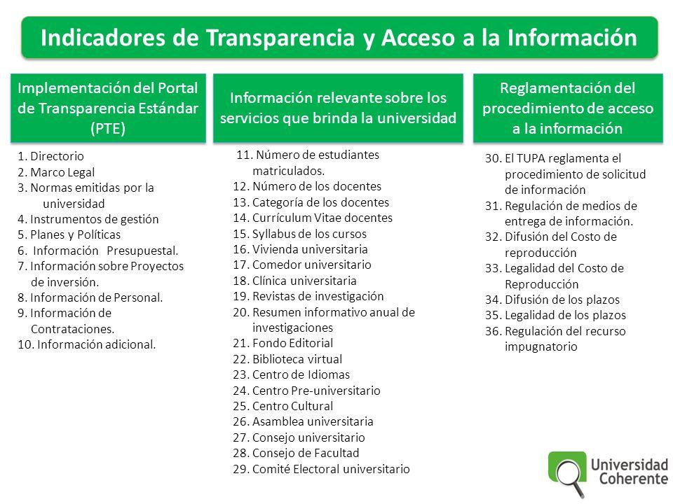 Indicadores de Transparencia y Acceso a la Información 1. Directorio 2. Marco Legal 3. Normas emitidas por la universidad 4. Instrumentos de gestión 5