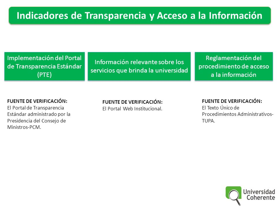 Indicadores de Transparencia y Acceso a la Información FUENTE DE VERIFICACIÓN: El Portal de Transparencia Estándar administrado por la Presidencia del Consejo de Ministros-PCM.