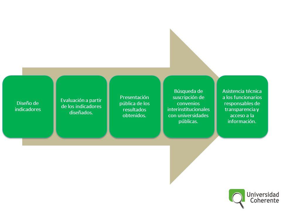 Diseño de indicadores Evaluación a partir de los indicadores diseñados. Presentación pública de los resultados obtenidos. Búsqueda de suscripción de c