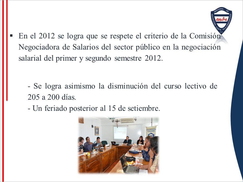 En el 2012 se logra que se respete el criterio de la Comisión Negociadora de Salarios del sector público en la negociación salarial del primer y segundo semestre 2012.