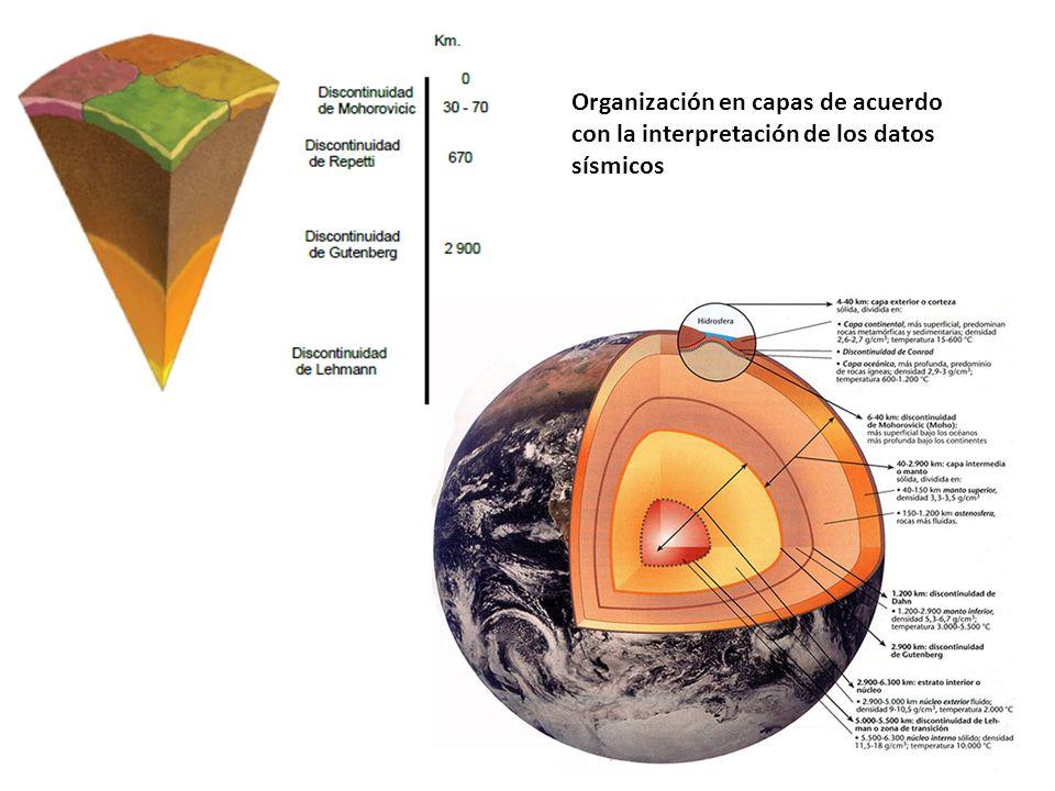 Organización en capas de acuerdo con la interpretación de los datos sísmicos