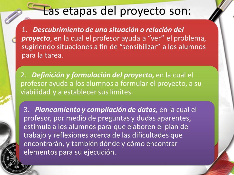 Las etapas del proyecto son: 1. Descubrimiento de una situación o relación del proyecto, en la cual el profesor ayuda a ver el problema, sugiriendo si