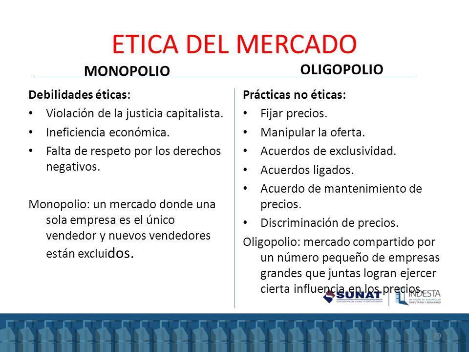 ETICA DEL MERCADO MONOPOLIO OLIGOPOLIO Debilidades éticas: Violación de la justicia capitalista. Ineficiencia económica. Falta de respeto por los dere