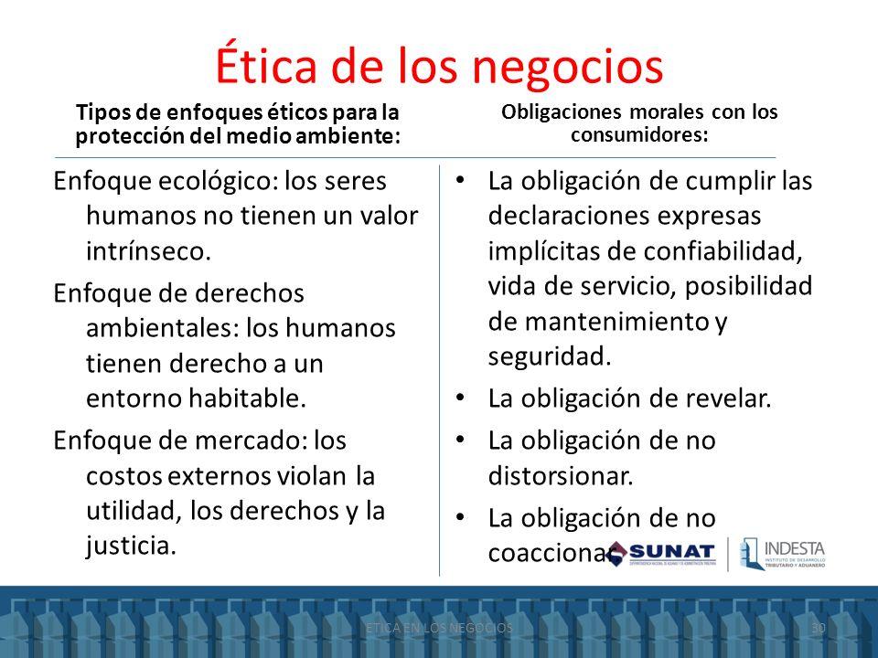 Ética de los negocios Tipos de enfoques éticos para la protección del medio ambiente: Obligaciones morales con los consumidores: Enfoque ecológico: lo