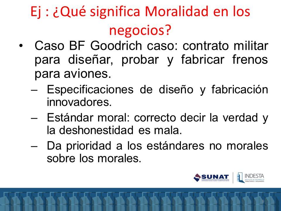 Ej : ¿Qué significa Moralidad en los negocios? Caso BF Goodrich caso: contrato militar para diseñar, probar y fabricar frenos para aviones. –Especific