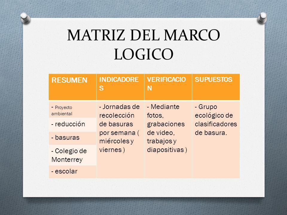 MATRIZ DEL MARCO LOGICO RESUMEN INDICADORE S VERIFICACIO N SUPUESTOS - Proyecto ambiental - Jornadas de recolección de basuras por semana ( miércoles y viernes ) - Mediante fotos, grabaciones de video, trabajos y diapositivas ) - Grupo ecológico de clasificadores de basura.