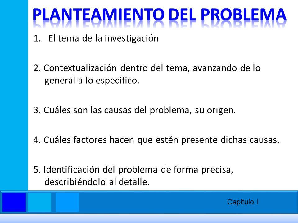 1.El tema de la investigación 2. Contextualización dentro del tema, avanzando de lo general a lo específico. 3. Cuáles son las causas del problema, su