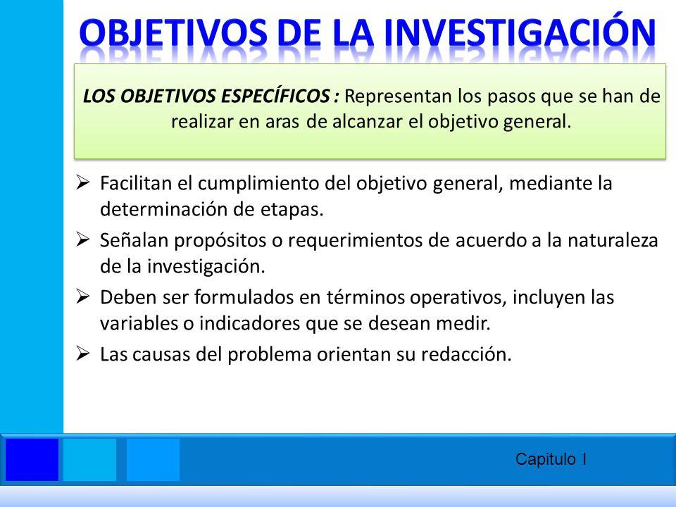 LOS OBJETIVOS ESPECÍFICOS : Representan los pasos que se han de realizar en aras de alcanzar el objetivo general. Facilitan el cumplimiento del objeti