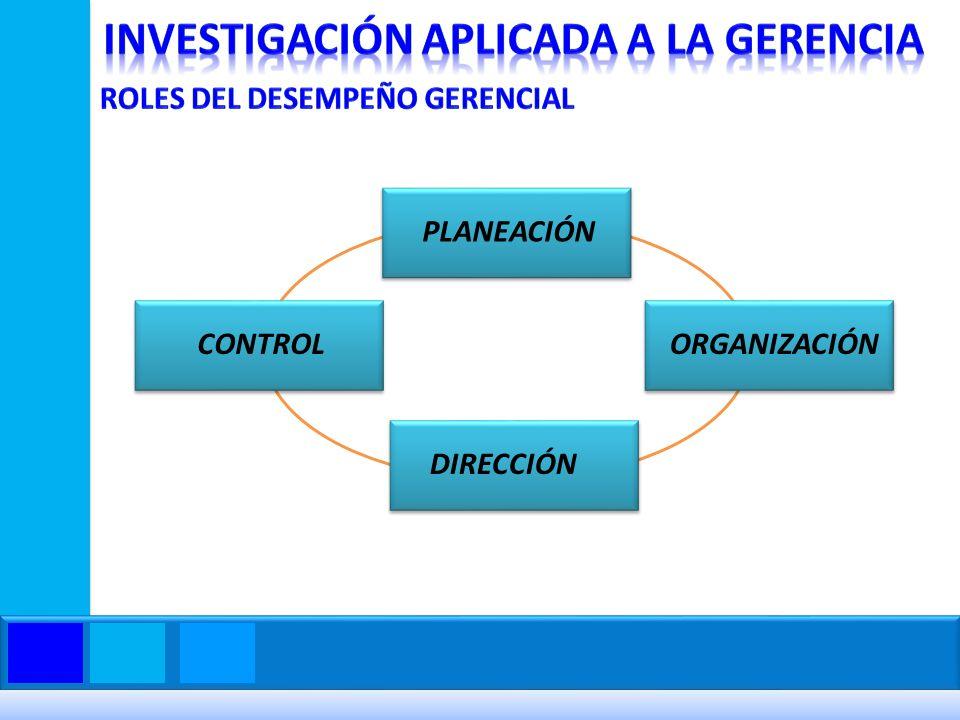 PLANEACIÓN ORGANIZACIÓN DIRECCIÓN CONTROL