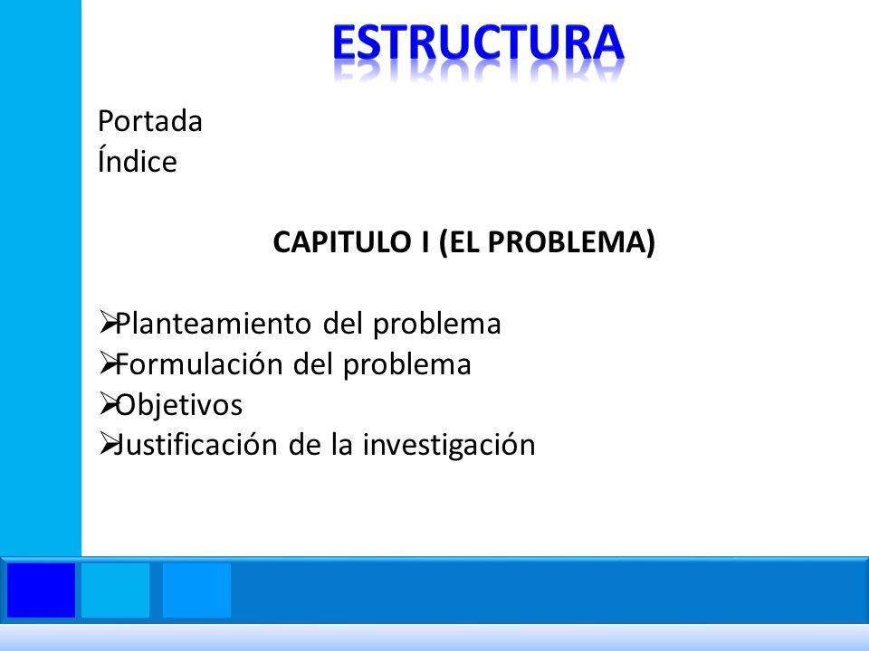 Portada Índice CAPITULO I (EL PROBLEMA) Planteamiento del problema Formulación del problema Objetivos Justificación de la investigación