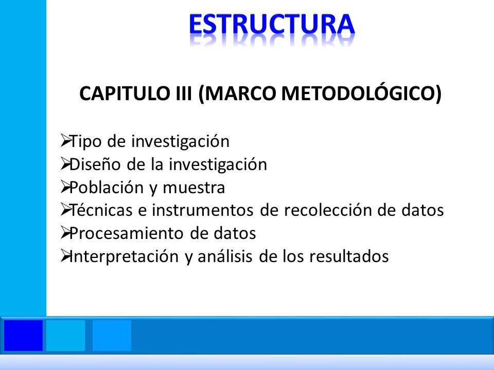 CAPITULO III (MARCO METODOLÓGICO) Tipo de investigación Diseño de la investigación Población y muestra Técnicas e instrumentos de recolección de datos