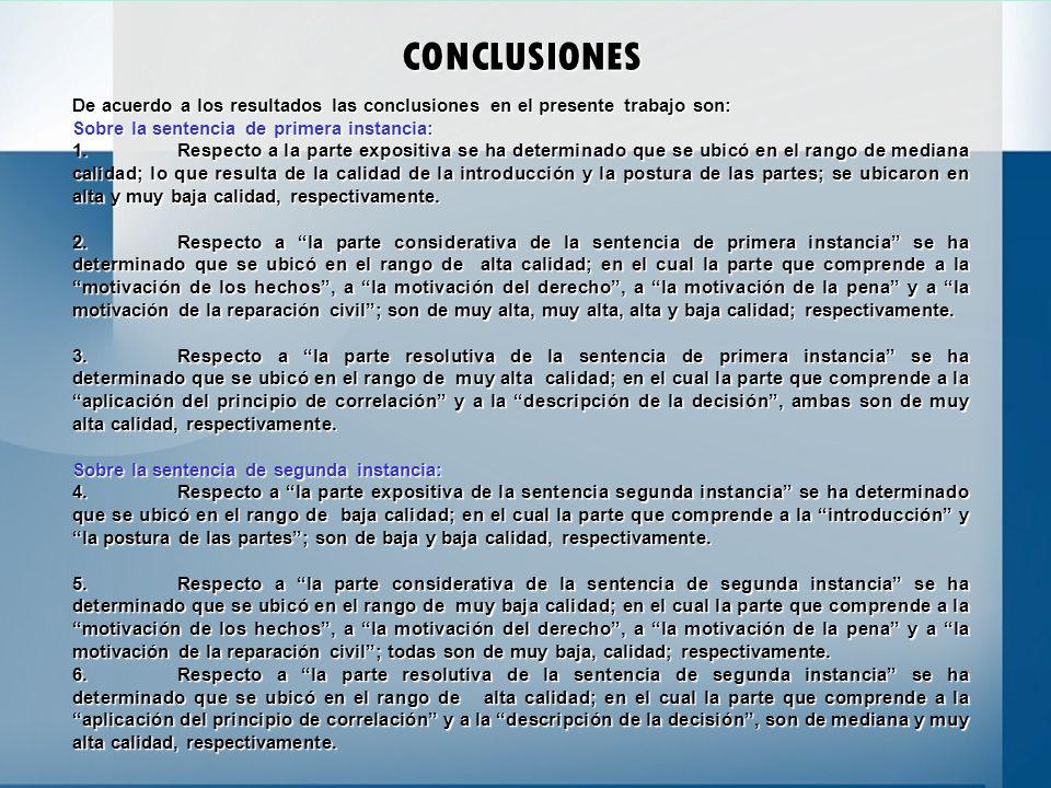 CONCLUSIONES De acuerdo a los resultados las conclusiones en el presente trabajo son: Sobre la sentencia de primera instancia: 1.Respecto a la parte e
