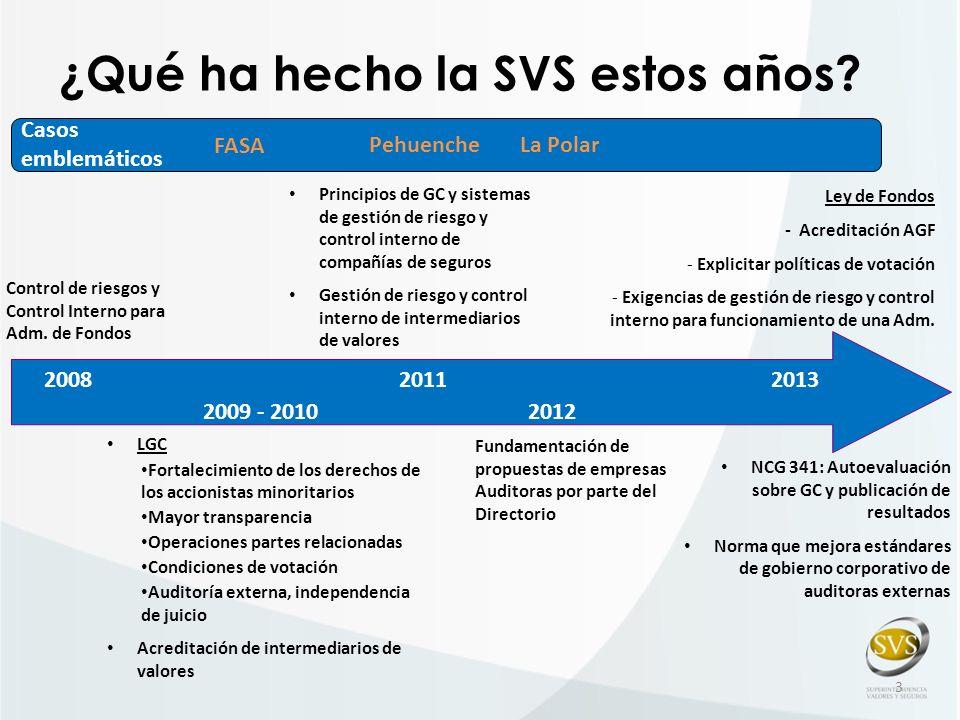 ¿Qué ha hecho la SVS estos años.