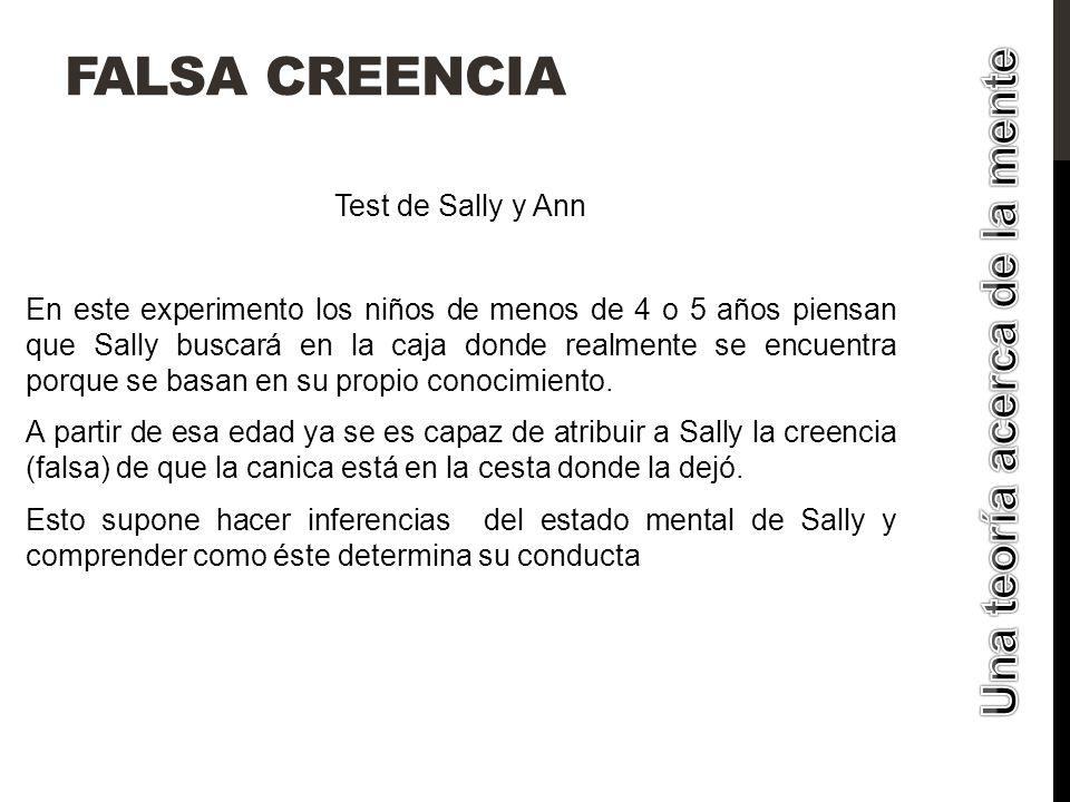 FALSA CREENCIA Test de Sally y Ann En este experimento los niños de menos de 4 o 5 años piensan que Sally buscará en la caja donde realmente se encuen