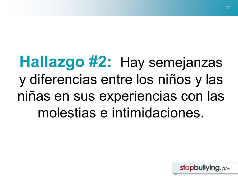 22 Hallazgo #2: Hay semejanzas y diferencias entre los niños y las niñas en sus experiencias con las molestias e intimidaciones.
