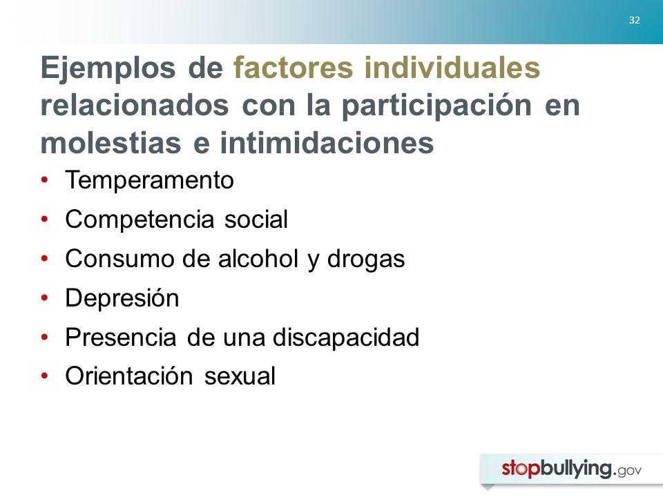 32 Ejemplos de factores individuales relacionados con la participación en molestias e intimidaciones Temperamento Competencia social Consumo de alcohol y drogas Depresión Presencia de una discapacidad Orientación sexual
