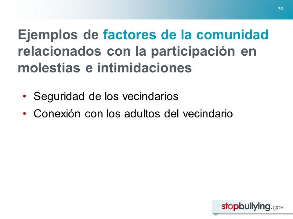 36 Ejemplos de factores de la comunidad relacionados con la participación en molestias e intimidaciones Seguridad de los vecindarios Conexión con los adultos del vecindario