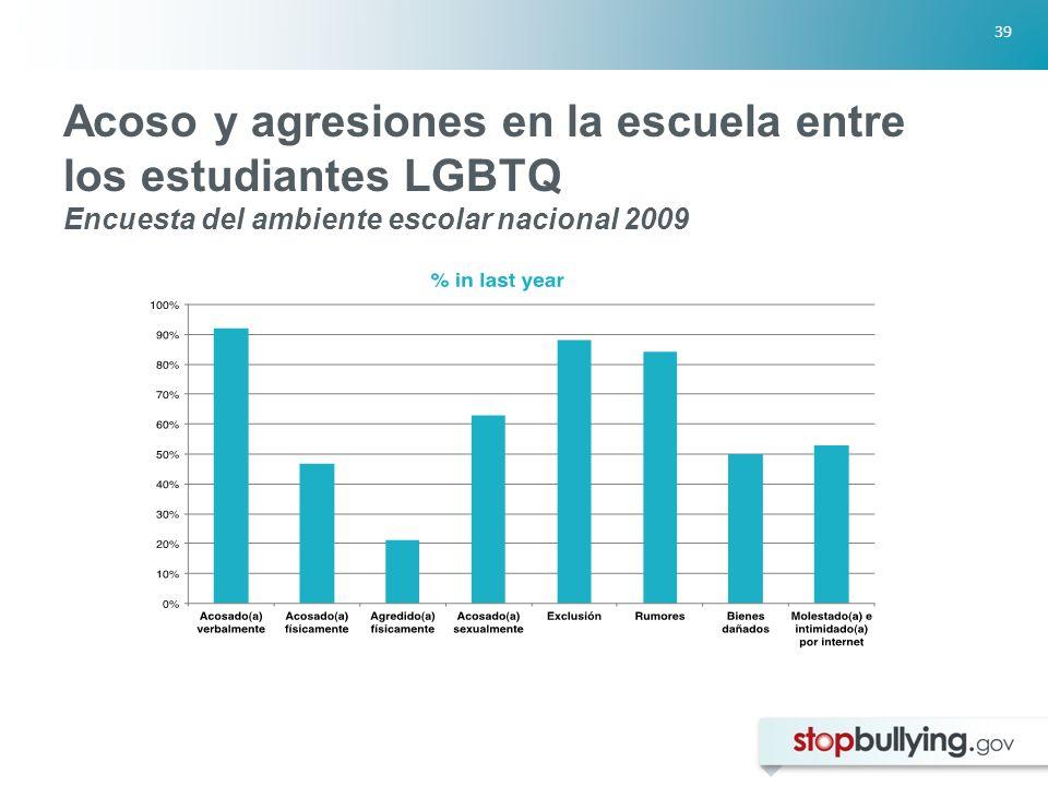 39 Acoso y agresiones en la escuela entre los estudiantes LGBTQ Encuesta del ambiente escolar nacional 2009