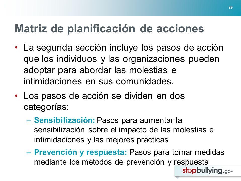 89 Matriz de planificación de acciones La segunda sección incluye los pasos de acción que los individuos y las organizaciones pueden adoptar para abordar las molestias e intimidaciones en sus comunidades.