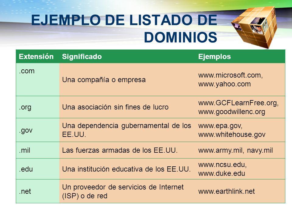 EJEMPLO DE LISTADO DE DOMINIOS ExtensiónSignificadoEjemplos.com Una compañía o empresa www.microsoft.com, www.yahoo.com.orgUna asociación sin fines de