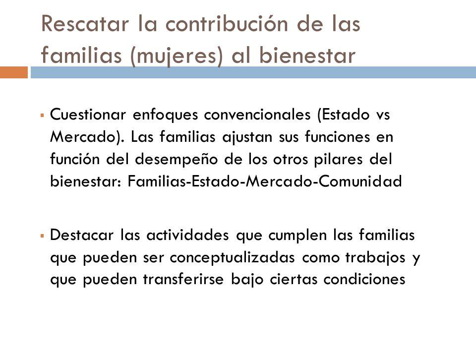 Rescatar la contribución de las familias (mujeres) al bienestar Cuestionar enfoques convencionales (Estado vs Mercado).