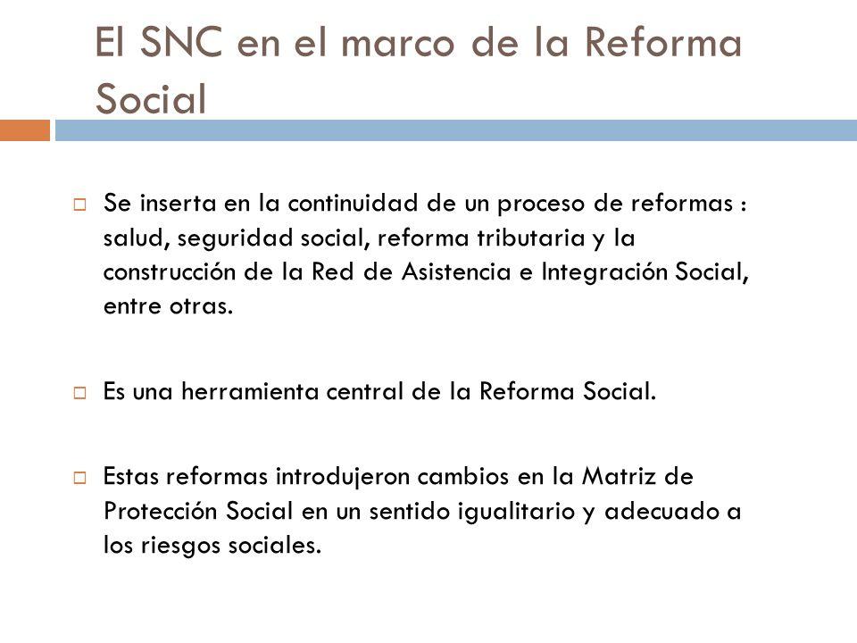 El SNC en el marco de la Reforma Social Se inserta en la continuidad de un proceso de reformas : salud, seguridad social, reforma tributaria y la construcción de la Red de Asistencia e Integración Social, entre otras.