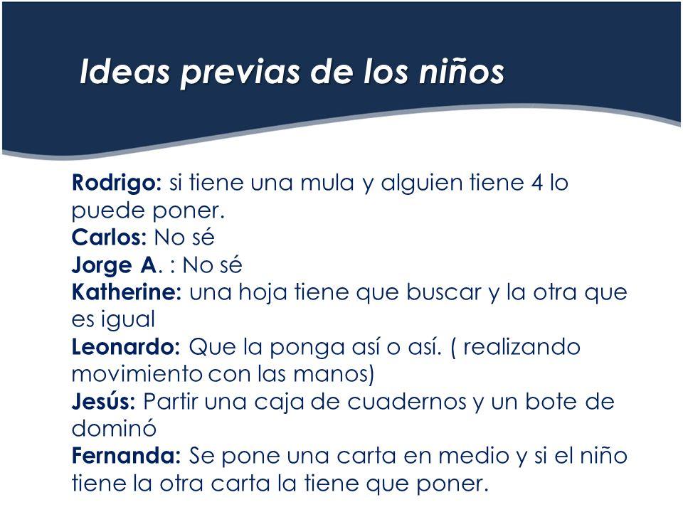 Ideas previas de los niños Rodrigo: si tiene una mula y alguien tiene 4 lo puede poner.