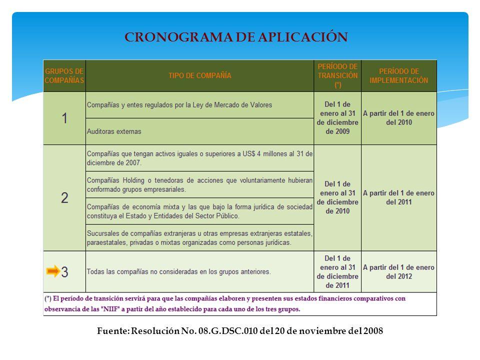 CRONOGRAMA DE APLICACIÓN Fuente: Resolución No. 08.G.DSC.010 del 20 de noviembre del 2008