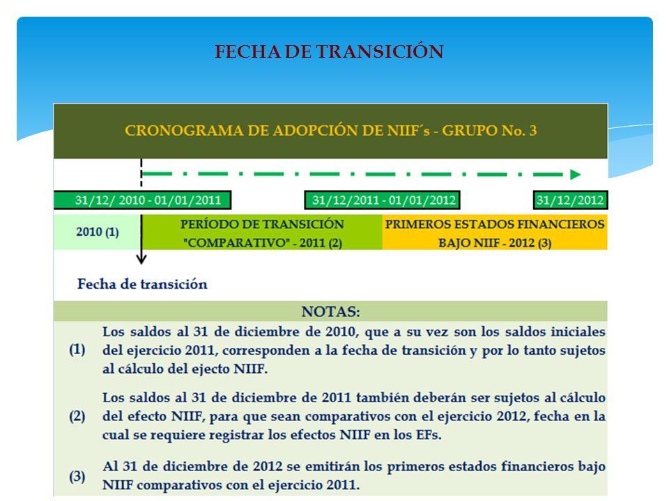 FECHA DE TRANSICIÓN
