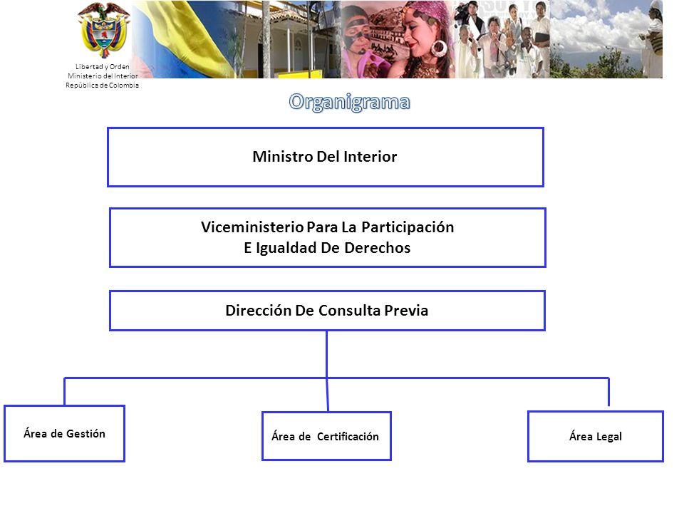 Libertad y Orden Ministerio del Interior República de Colombia Dirección De Consulta Previa Área de Gestión Área Legal Viceministerio Para La Particip