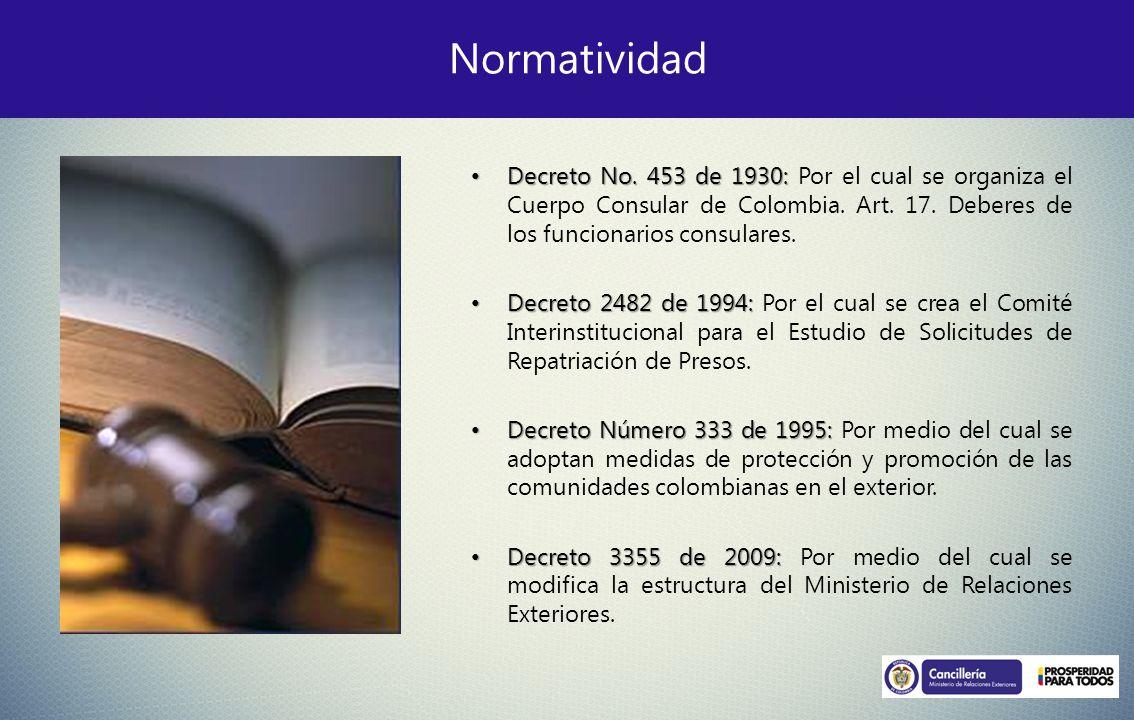 Decreto No. 453 de 1930: Decreto No. 453 de 1930: Por el cual se organiza el Cuerpo Consular de Colombia. Art. 17. Deberes de los funcionarios consula