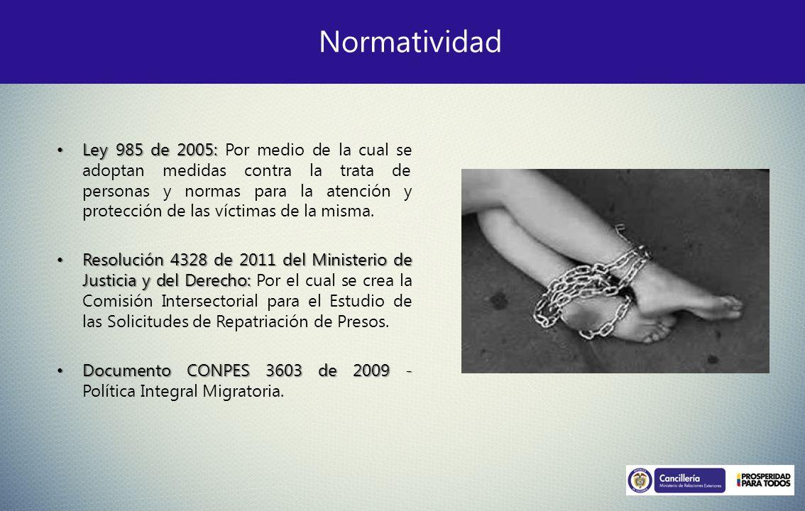 Ley 985 de 2005: Ley 985 de 2005: Por medio de la cual se adoptan medidas contra la trata de personas y normas para la atención y protección de las ví
