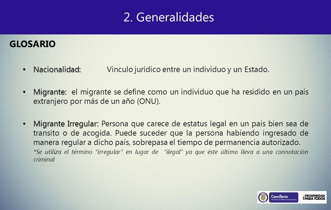 2. Generalidades GLOSARIO Nacionalidad: Nacionalidad:Vinculo jurídico entre un individuo y un Estado. Migrante: Migrante: el migrante se define como u