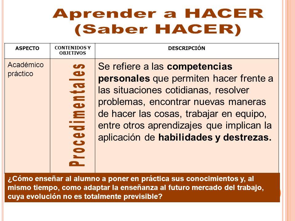 ASPECTO CONTENIDOS Y OBJETIVOS DESCRIPCIÓN Académico práctico Se refiere a las competencias personales que permiten hacer frente a las situaciones cot