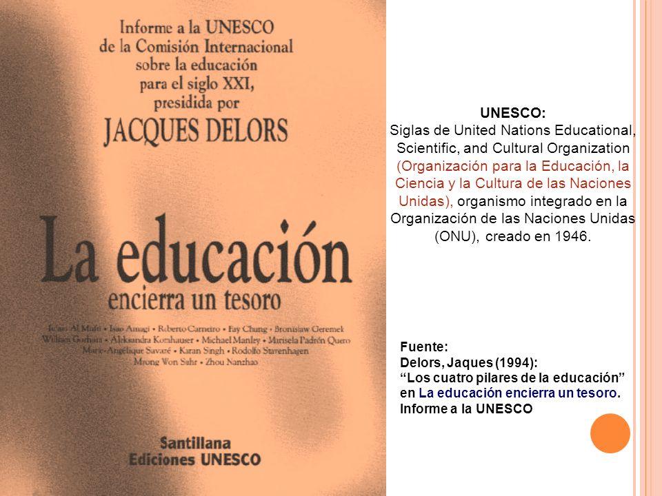 Fuente: Delors, Jaques (1994): Los cuatro pilares de la educación en La educación encierra un tesoro. Informe a la UNESCO UNESCO: Siglas de United Nat
