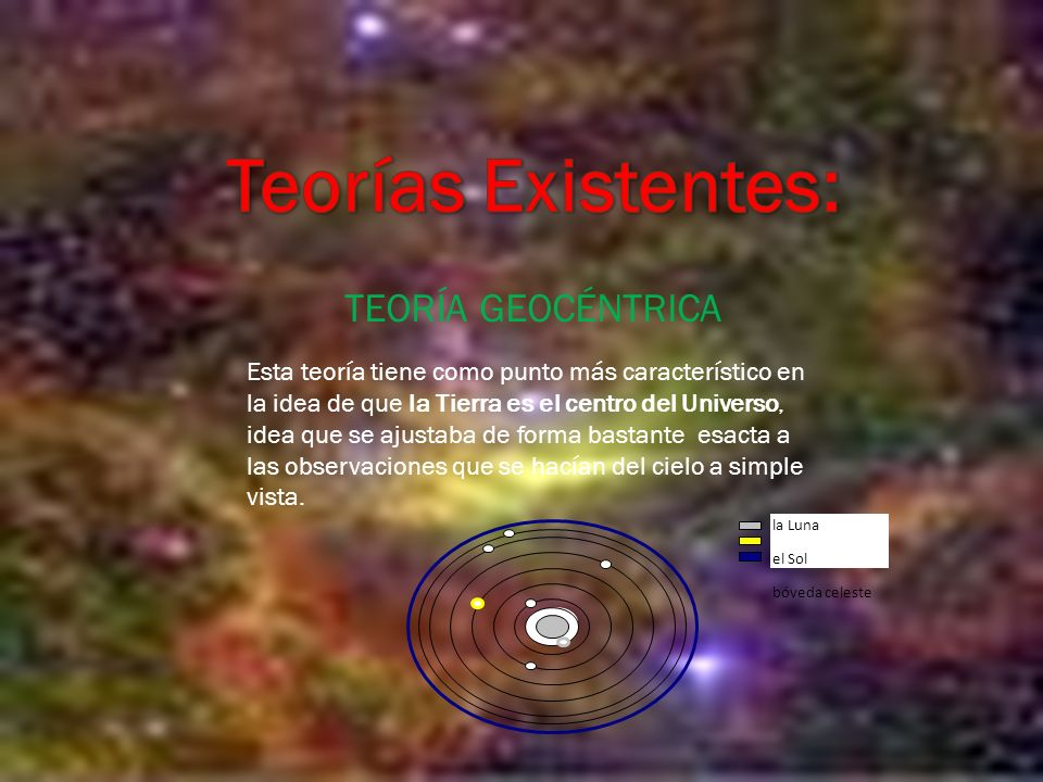 TEORÍA GEOCÉNTRICA Esta teoría tiene como punto más característico en la idea de que la Tierra es el centro del Universo, idea que se ajustaba de forma bastante esacta a las observaciones que se hacían del cielo a simple vista.