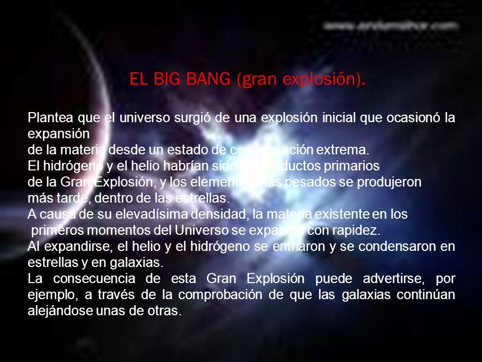 Plantea que el universo surgió de una explosión inicial que ocasionó la expansión de la materia desde un estado de condensación extrema.