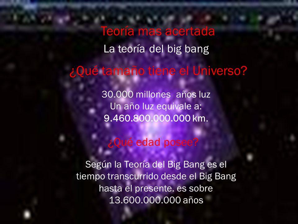 ¿Qué tamaño tiene el Universo.