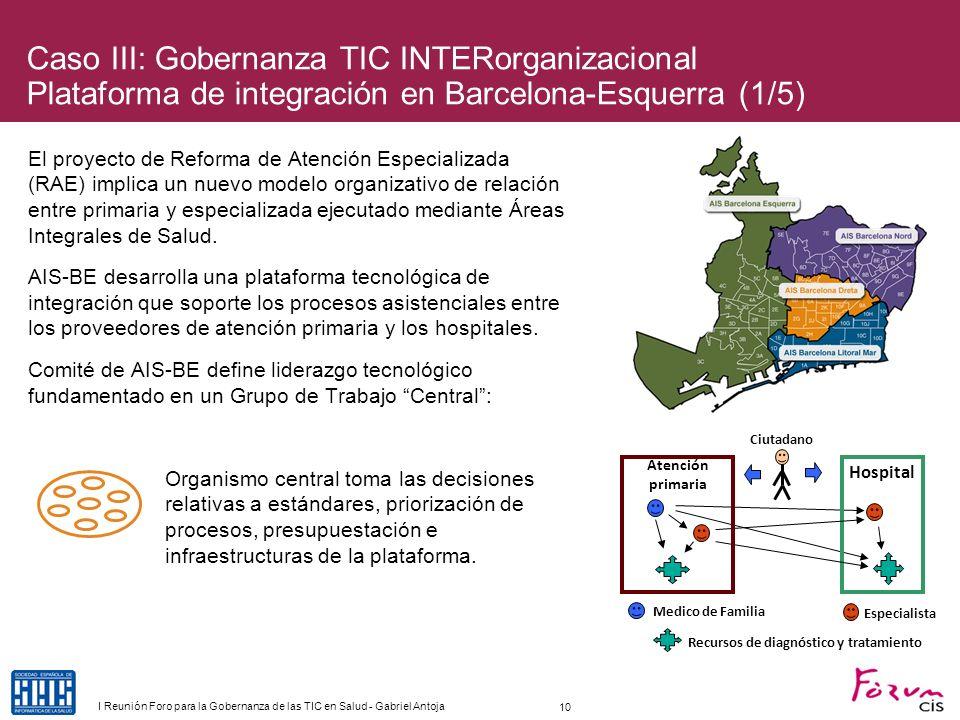 Caso III: Gobernanza TIC INTERorganizacional Plataforma de integración en Barcelona-Esquerra (1/5) El proyecto de Reforma de Atención Especializada (R