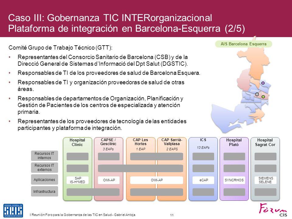 Comité Grupo de Trabajo Técnico (GTT): Representantes del Consorcio Sanitario de Barcelona (CSB) y de la Direcció General de Sistemas dInformació del