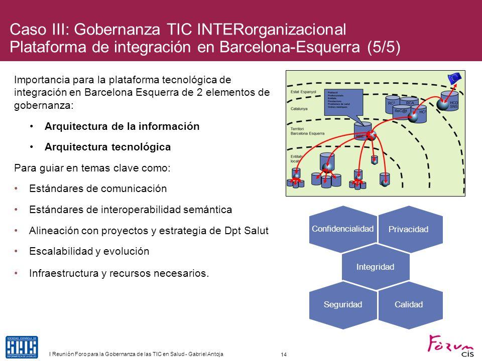 Caso III: Gobernanza TIC INTERorganizacional Plataforma de integración en Barcelona-Esquerra (5/5) Importancia para la plataforma tecnológica de integ