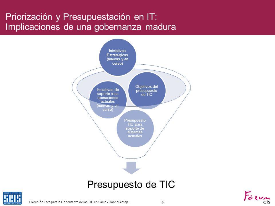 Priorización y Presupuestación en IT: Implicaciones de una gobernanza madura Presupuesto de TIC Presupuesto TIC para soporte de sistemas actuales Inic