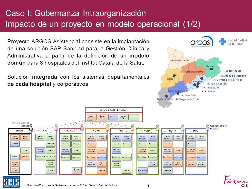 Caso I: Gobernanza Intraorganización Impacto de un proyecto en modelo operacional (2/2) En el proyecto ARGOS Asistencial, el despliegue del sistema a los diferentes hospitales conlleva un cambio de modelo de gobierno para la organización de TIC de cada centro y del rol de sus profesionales.