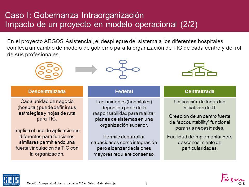 Caso I: Gobernanza Intraorganización Impacto de un proyecto en modelo operacional (2/2) En el proyecto ARGOS Asistencial, el despliegue del sistema a