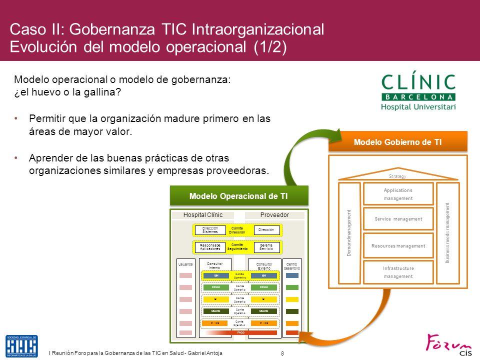 Caso II: Gobernanza TIC Intraorganizacional Evolución del modelo operacional (1/2) Modelo Gobierno de TI Consultor Externo Consultor Interno Centro de