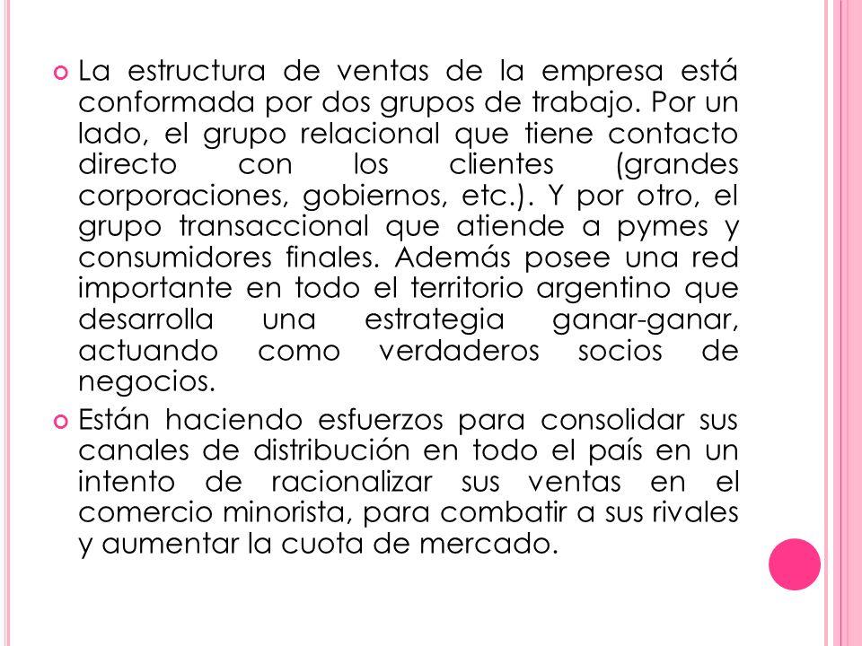 La estructura de ventas de la empresa está conformada por dos grupos de trabajo.
