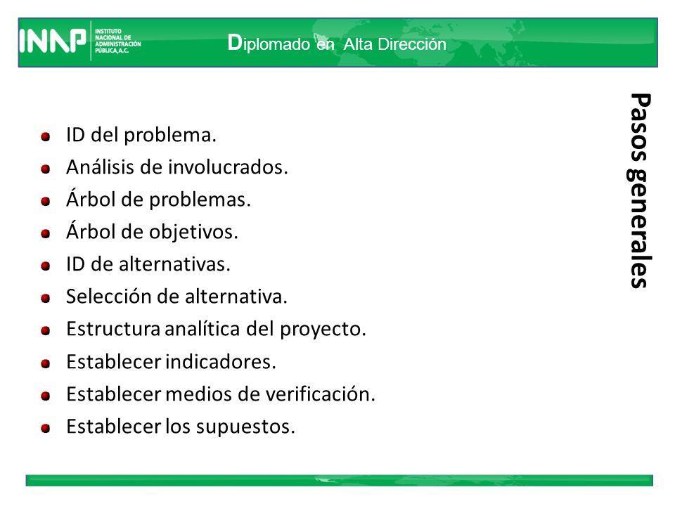 D iplomado en Alta Dirección Pasos generales ID del problema. Análisis de involucrados. Árbol de problemas. Árbol de objetivos. ID de alternativas. Se