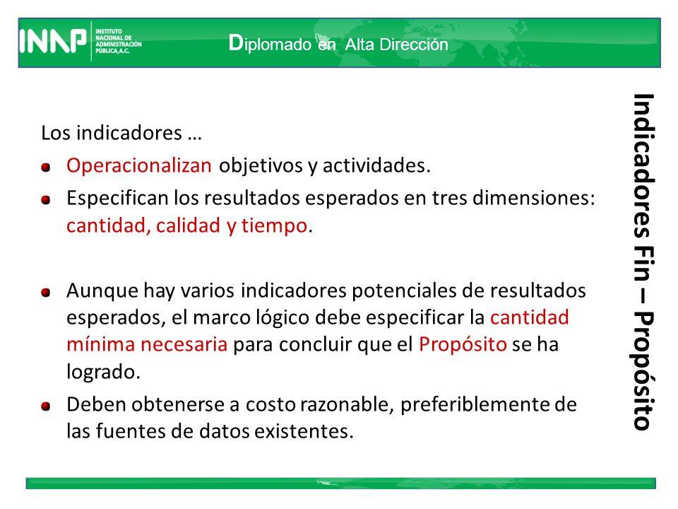 D iplomado en Alta Dirección Indicadores Fin – Propósito Los indicadores … Operacionalizan objetivos y actividades. Especifican los resultados esperad