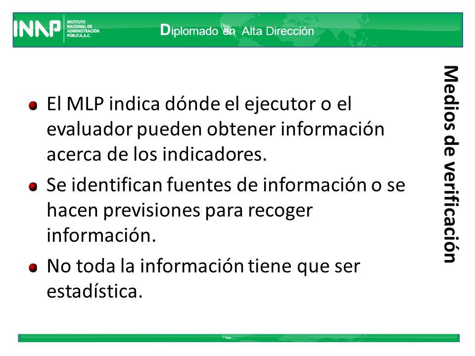 D iplomado en Alta Dirección Medios de verificación El MLP indica dónde el ejecutor o el evaluador pueden obtener información acerca de los indicadore