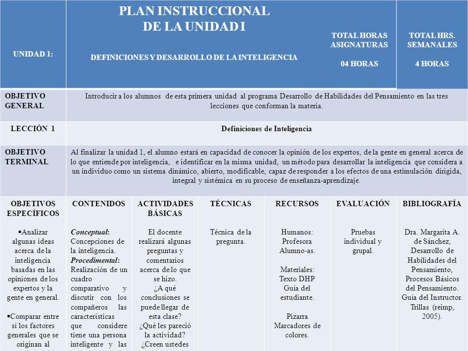 UNIDAD 1: PLAN INSTRUCCIONAL DE LA UNIDAD I DEFINICIONES Y DESARROLLO DE LA INTELIGENCIA TOTAL HORAS ASIGNATURAS 04 HORAS TOTAL HRS.